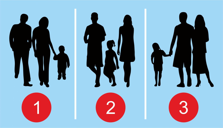 Mit gondolsz? Melyik nem igazi család?  - TESZT