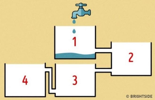 Teszteld a tudásod! Melyik tartály telik meg leghamarabb vízzel?