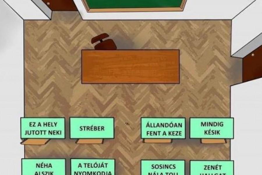 Te melyik padba ülnél?